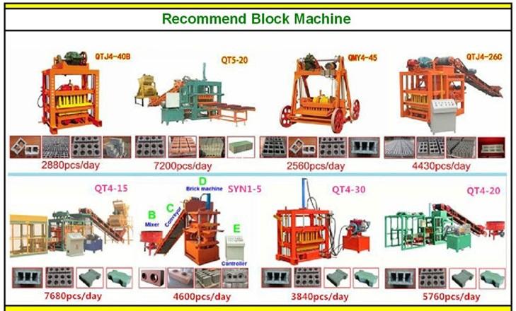 QTJ4-26C medium size concrete block production plant for interlocking bricks and cement blocks