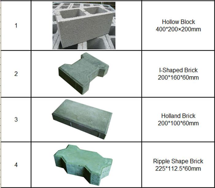 QT4-25 Semi automatic concrete block machine