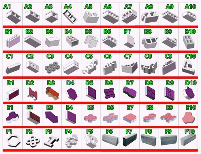QTJ4-40B Hot sale small concrete block machine fo interlocking bricks and blocks