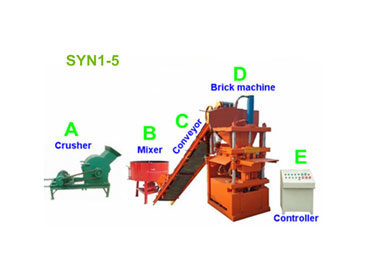 What Should The Brick Making Machine Pay Attention To During The Maintenance Process?